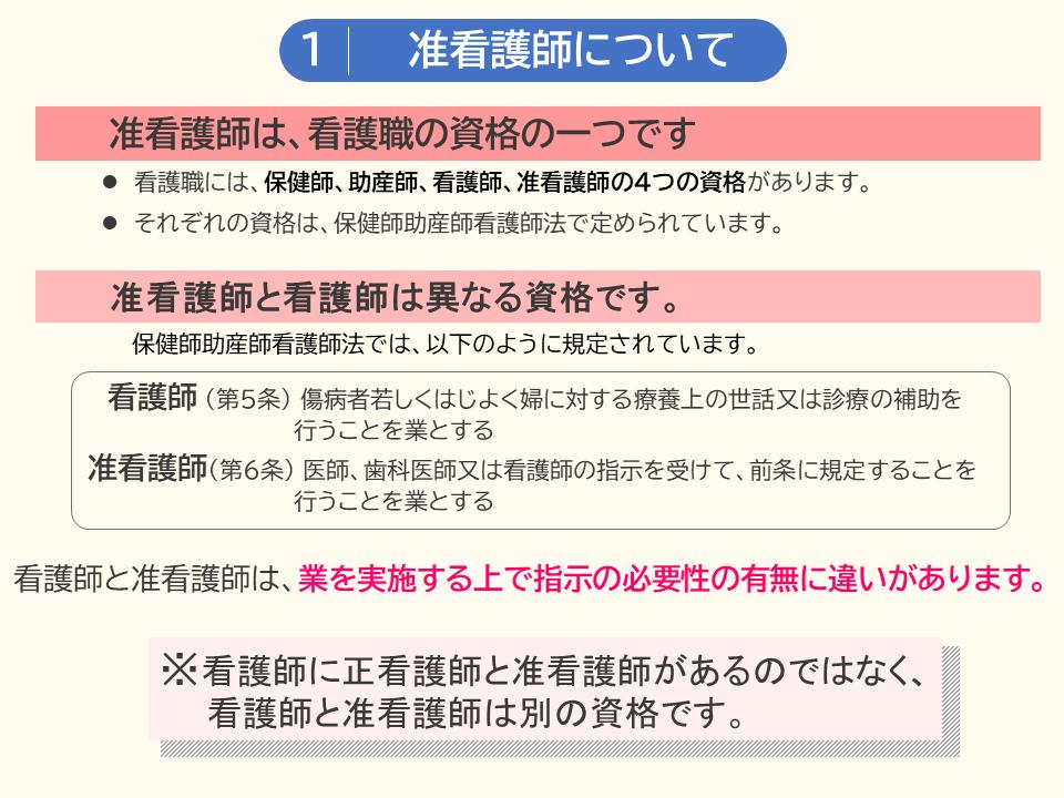 准看護師制度について   日本看護協会
